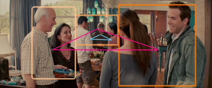 Director sets shot with triangular grouping of actors.