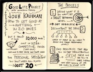 Josh-Kaufman-How-To-Get-Good-At-Anything-Sketchnotes-1BlackWeb