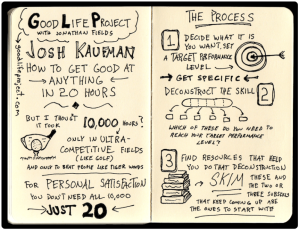 Josh-Kaufman-How-To-Get-Good-At-Anything-Sketchnotes-1BlackWeb